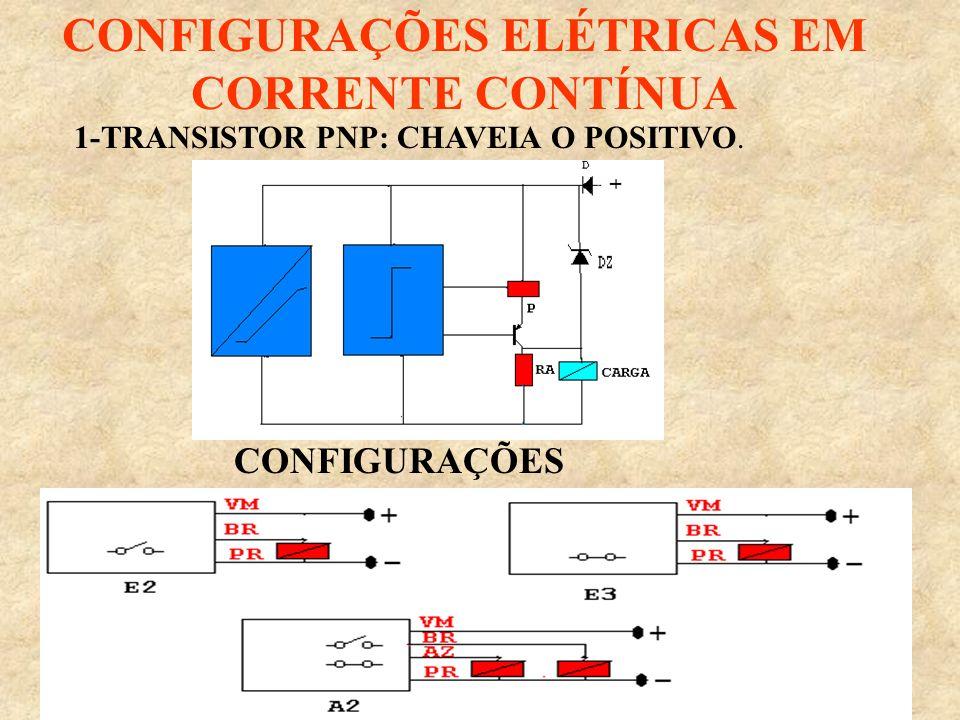 CONFIGURAÇÕES ELÉTRICAS EM CORRENTE CONTÍNUA 1-TRANSISTOR PNP: CHAVEIA O POSITIVO. CONFIGURAÇÕES