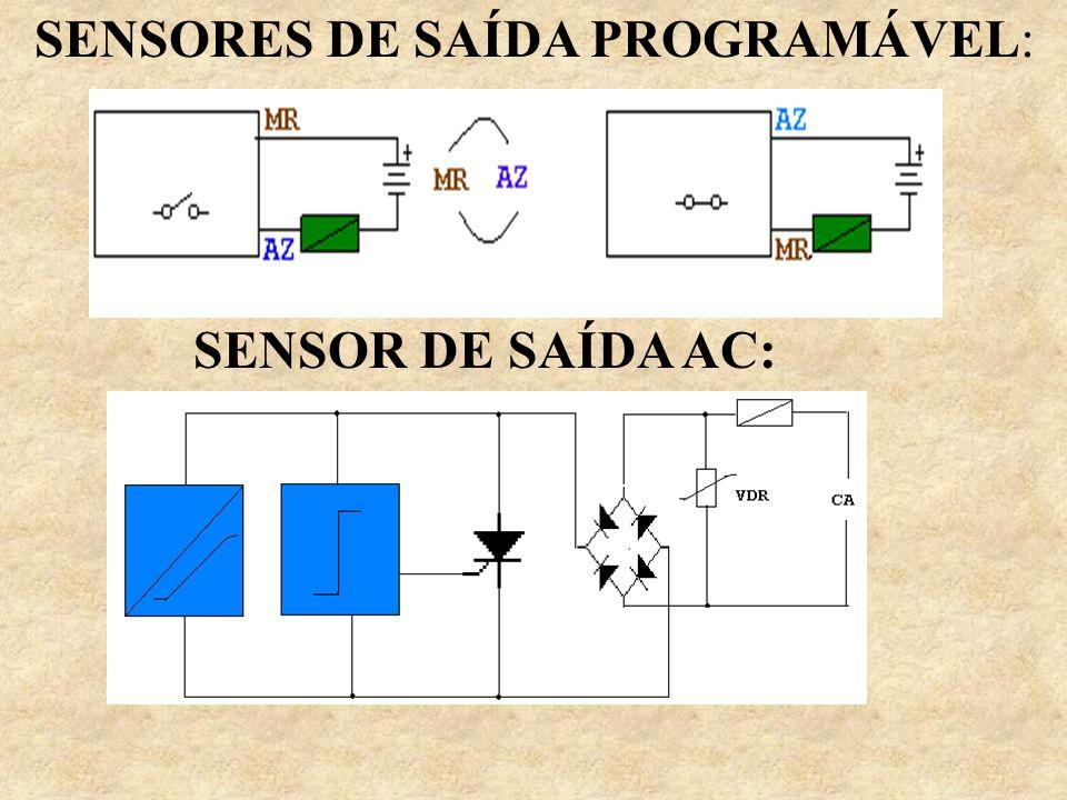 SENSORES DE SAÍDA PROGRAMÁVEL: SENSOR DE SAÍDA AC: