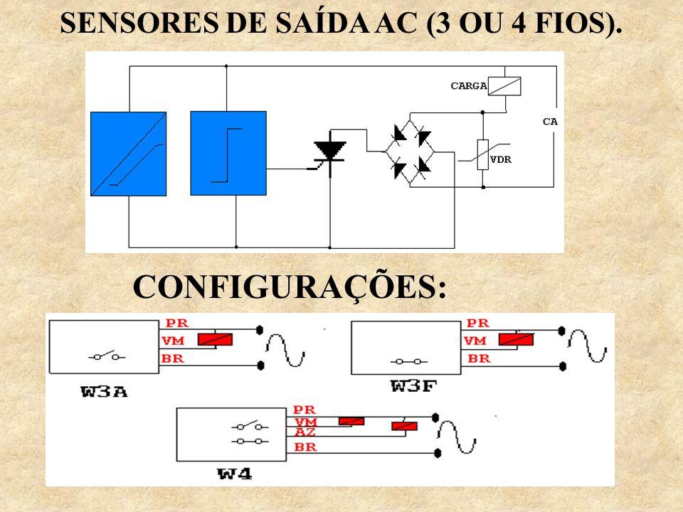 SENSORES DE SAÍDA AC (3 OU 4 FIOS). CONFIGURAÇÕES: