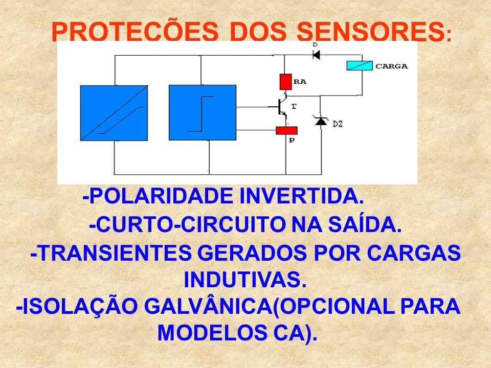 PROTEÇÕES DOS SENSORES : -POLARIDADE INVERTIDA. -TRANSIENTES GERADOS POR CARGAS INDUTIVAS. -CURTO-CIRCUITO NA SAÍDA. -ISOLAÇÃO GALVÂNICA(OPCIONAL PARA