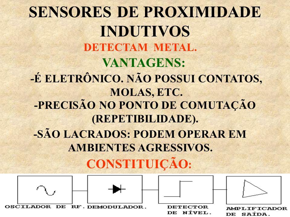 SENSORES DE PROXIMIDADE INDUTIVOS DETECTAM METAL. VANTAGENS: -É ELETRÔNICO. NÃO POSSUI CONTATOS, MOLAS, ETC. -PRECISÃO NO PONTO DE COMUTAÇÃO (REPETIBI