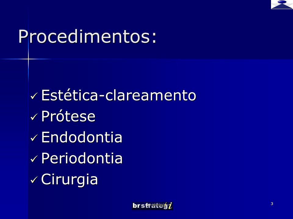br strateg i 3 Procedimentos: Estética-clareamento Estética-clareamento Prótese Prótese Endodontia Endodontia Periodontia Periodontia Cirurgia Cirurgi