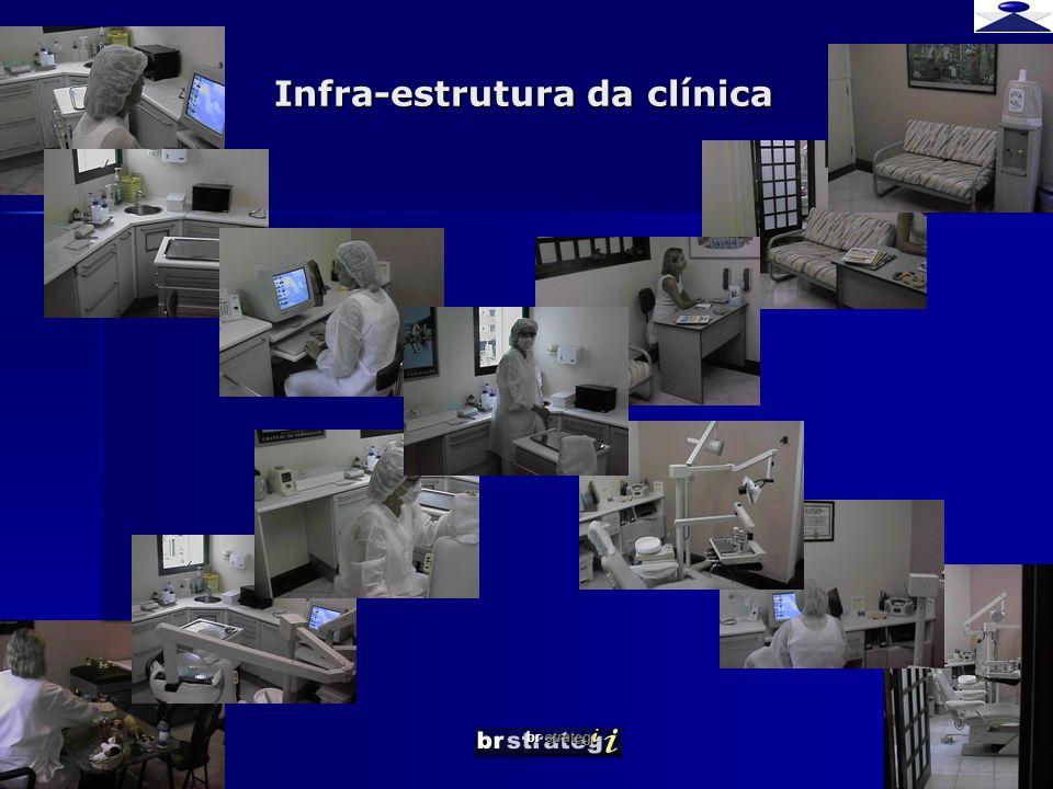 br strateg i 4 Infra-estrutura da clínica
