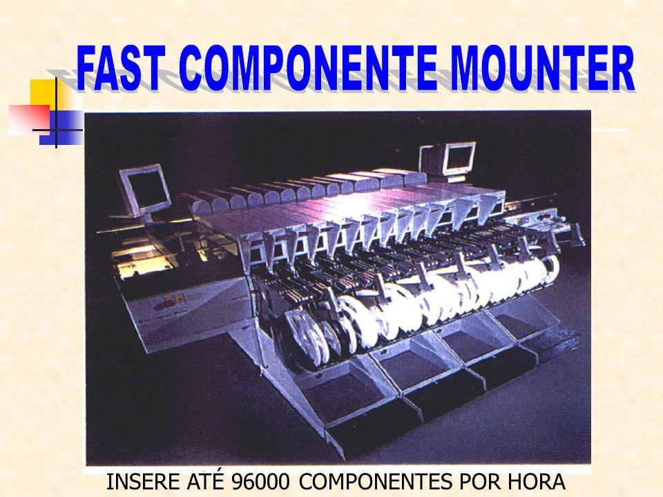 INSERE ATÉ 96000 COMPONENTES POR HORA