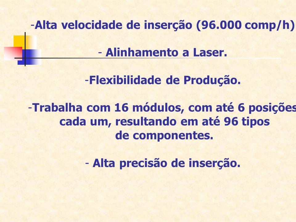 -Alta velocidade de inserção (96.000 comp/h) - Alinhamento a Laser. -Flexibilidade de Produção. -Trabalha com 16 módulos, com até 6 posições cada um,