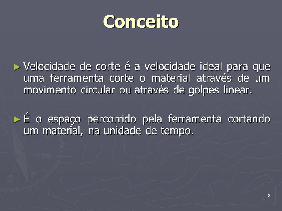 2 Conceito Velocidade de corte é a velocidade ideal para que uma ferramenta corte o material através de um movimento circular ou através de golpes lin