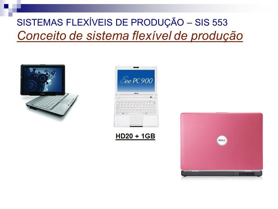 SISTEMAS FLEXÍVEIS DE PRODUÇÃO – SIS 553 Conceito de sistema flexível de produção