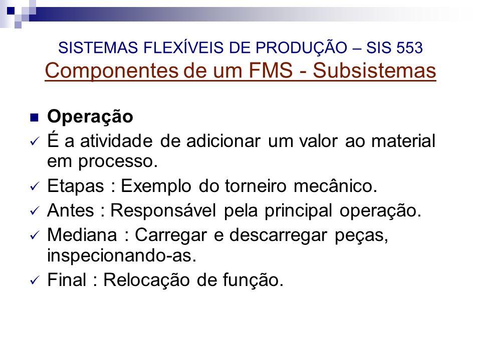 SISTEMAS FLEXÍVEIS DE PRODUÇÃO – SIS 553 Componentes de um FMS - Subsistemas Operação É a atividade de adicionar um valor ao material em processo. Eta