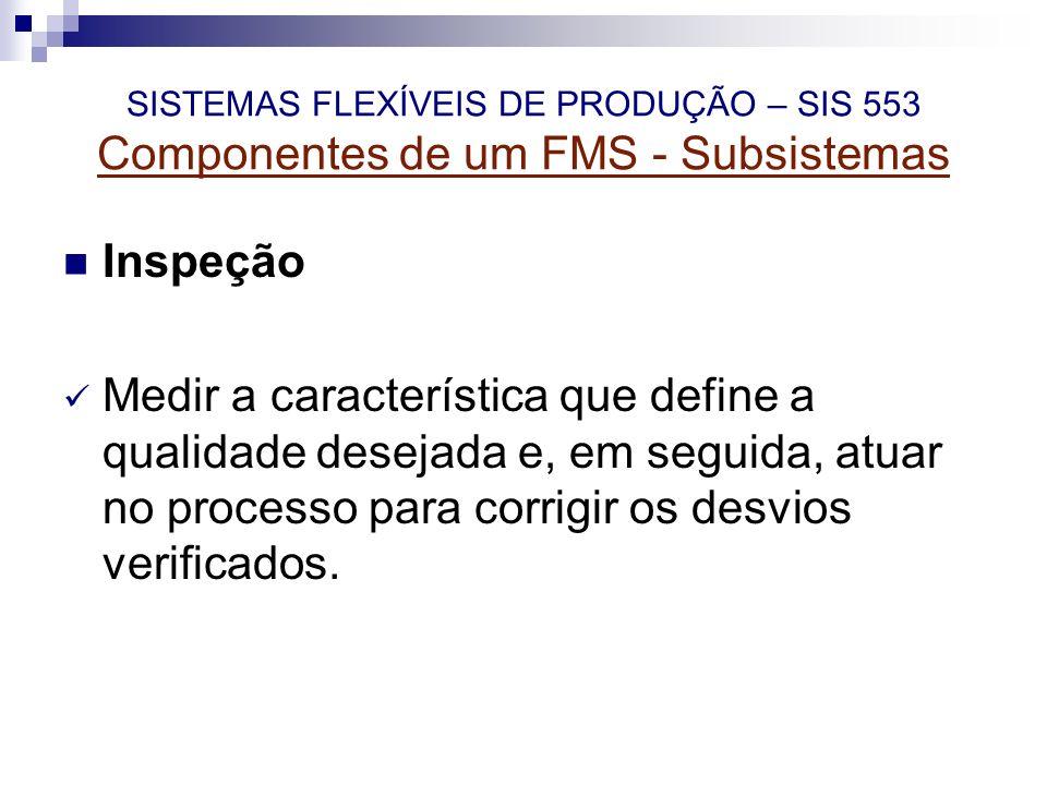 SISTEMAS FLEXÍVEIS DE PRODUÇÃO – SIS 553 Componentes de um FMS - Subsistemas Inspeção Medir a característica que define a qualidade desejada e, em seg