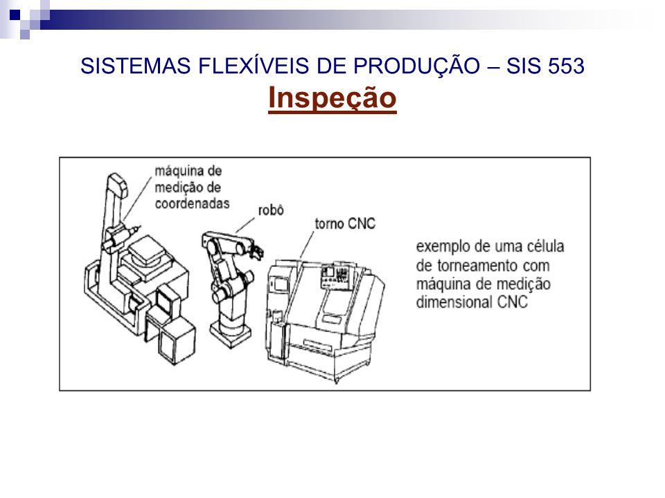 SISTEMAS FLEXÍVEIS DE PRODUÇÃO – SIS 553 Inspeção