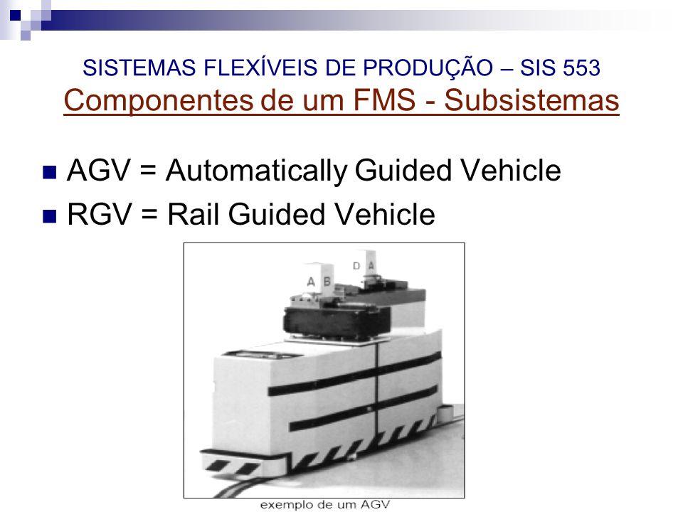 SISTEMAS FLEXÍVEIS DE PRODUÇÃO – SIS 553 Componentes de um FMS - Subsistemas AGV = Automatically Guided Vehicle RGV = Rail Guided Vehicle