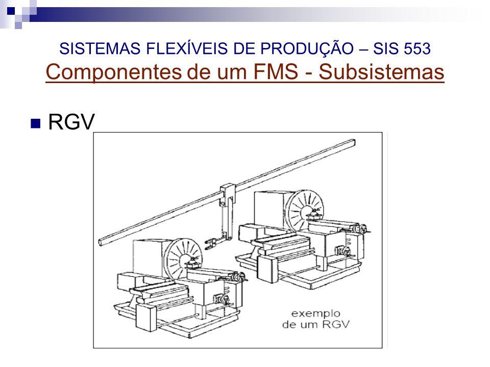 SISTEMAS FLEXÍVEIS DE PRODUÇÃO – SIS 553 Componentes de um FMS - Subsistemas RGV