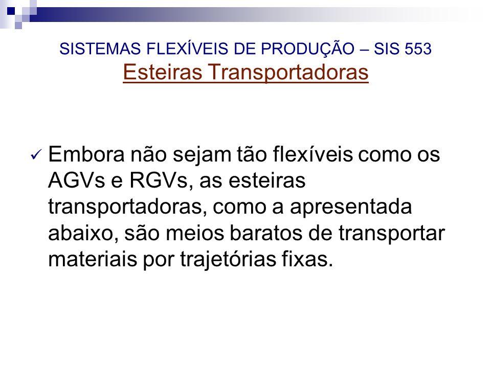 SISTEMAS FLEXÍVEIS DE PRODUÇÃO – SIS 553 Esteiras Transportadoras Embora não sejam tão flexíveis como os AGVs e RGVs, as esteiras transportadoras, com
