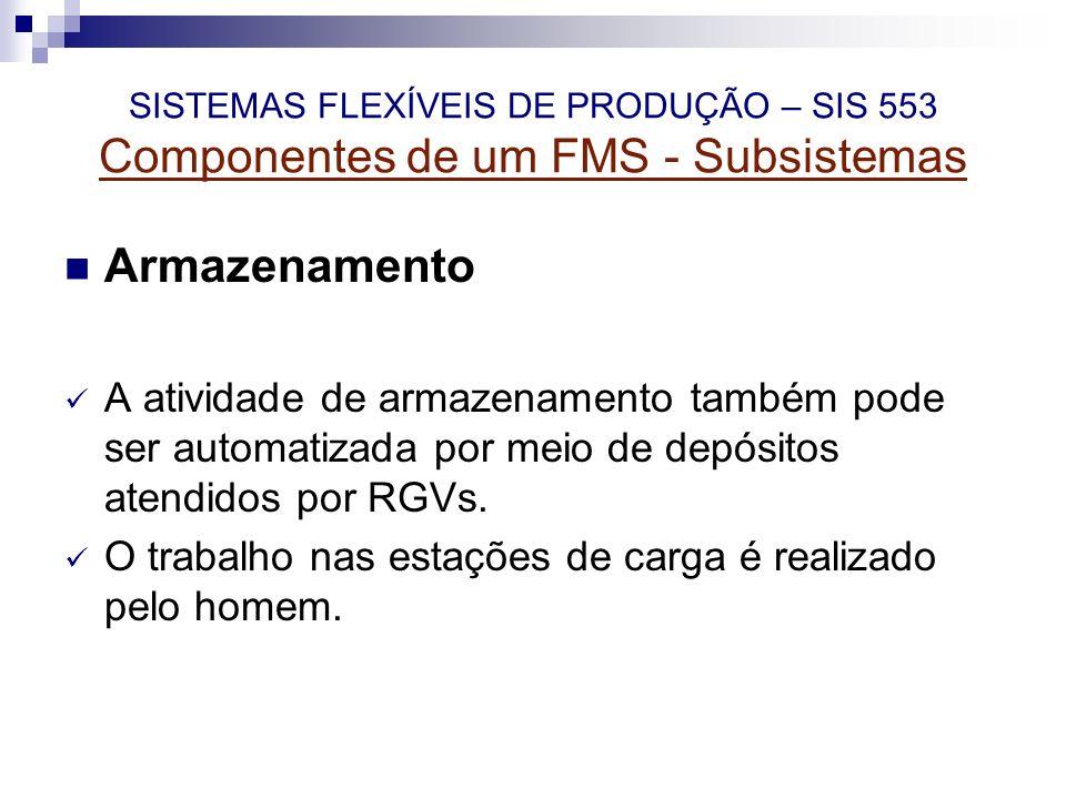 SISTEMAS FLEXÍVEIS DE PRODUÇÃO – SIS 553 Componentes de um FMS - Subsistemas Armazenamento A atividade de armazenamento também pode ser automatizada p