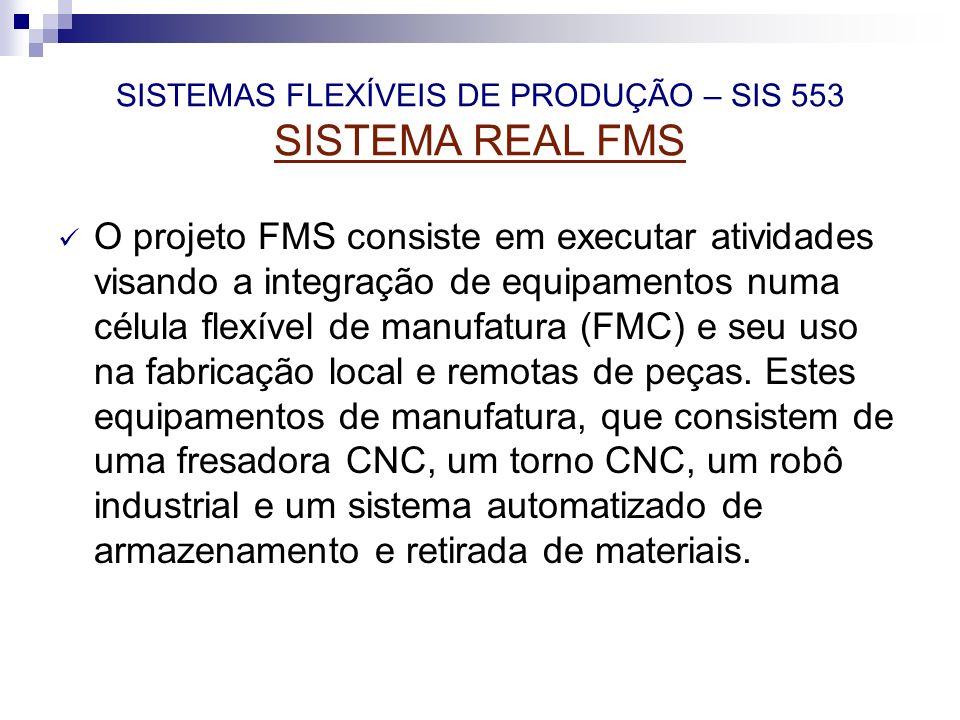 SISTEMAS FLEXÍVEIS DE PRODUÇÃO – SIS 553 SISTEMA REAL FMS O projeto FMS consiste em executar atividades visando a integração de equipamentos numa célu