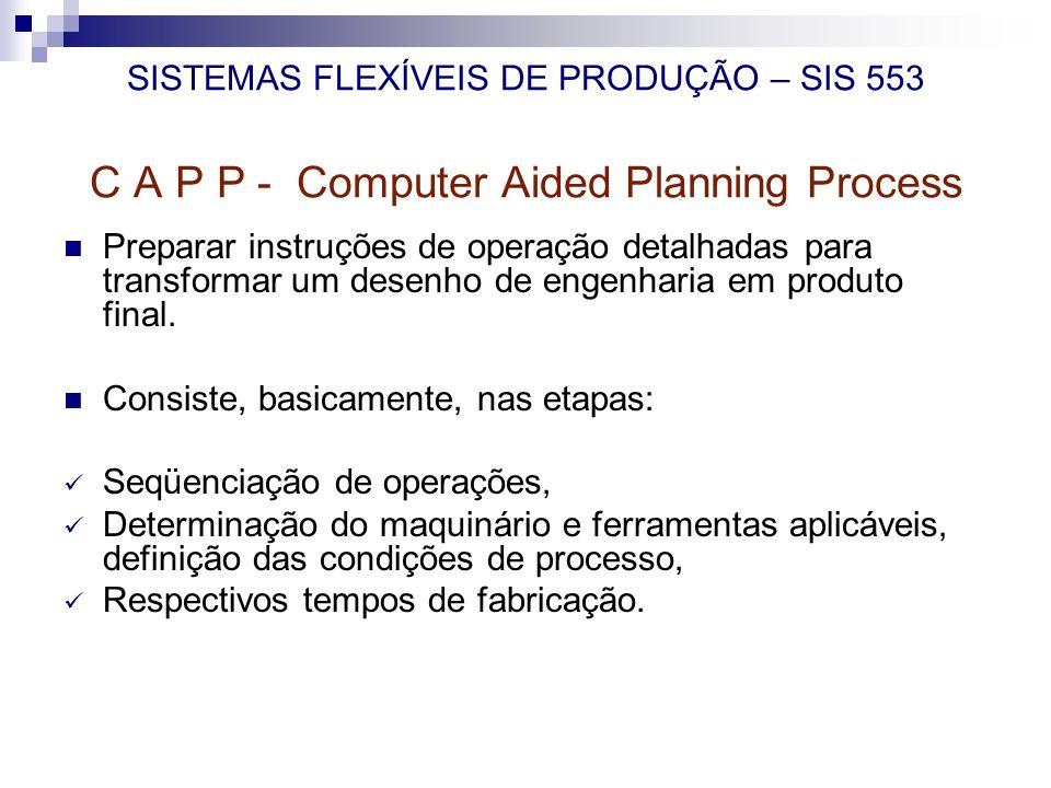 SISTEMAS FLEXÍVEIS DE PRODUÇÃO – SIS 553 C A P P - Computer Aided Planning Process Preparar instruções de operação detalhadas para transformar um dese