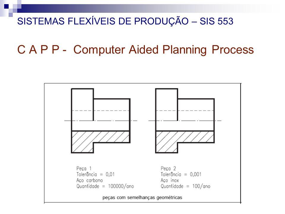 SISTEMAS FLEXÍVEIS DE PRODUÇÃO – SIS 553 C A P P - Computer Aided Planning Process