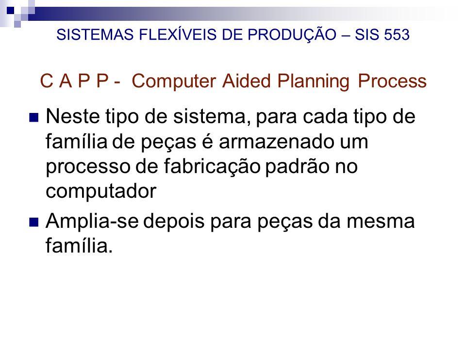 Neste tipo de sistema, para cada tipo de família de peças é armazenado um processo de fabricação padrão no computador Amplia-se depois para peças da m