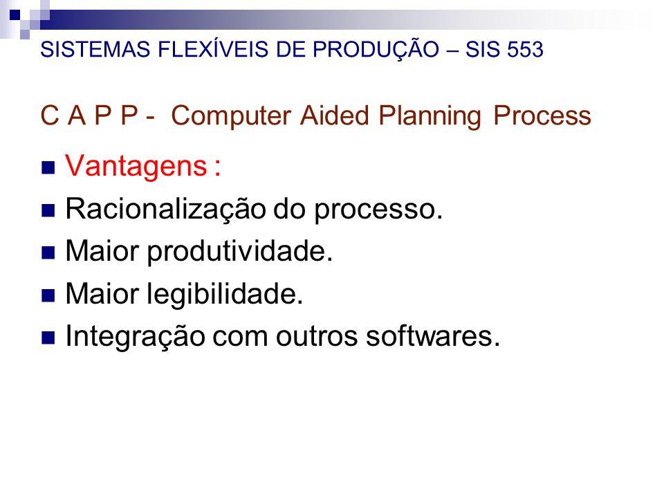 SISTEMAS FLEXÍVEIS DE PRODUÇÃO – SIS 553 C A P P - Computer Aided Planning Process Vantagens : Racionalização do processo. Maior produtividade. Maior