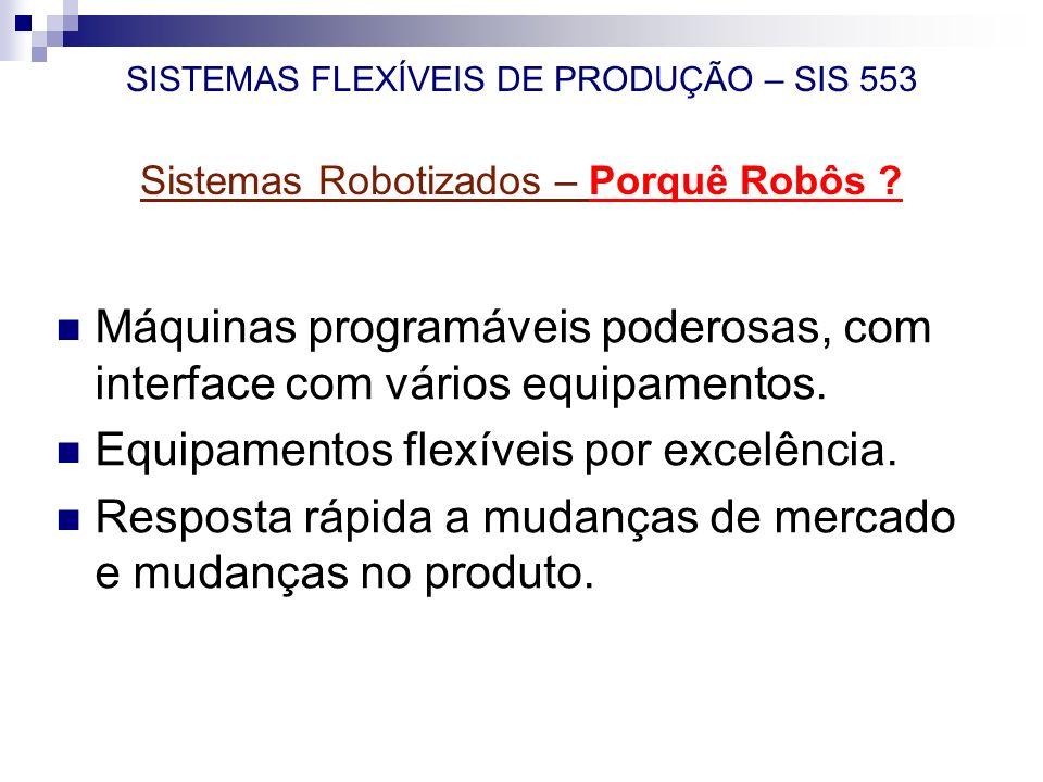 SISTEMAS FLEXÍVEIS DE PRODUÇÃO – SIS 553 Sistemas Robotizados – Porquê Robôs ? Máquinas programáveis poderosas, com interface com vários equipamentos.