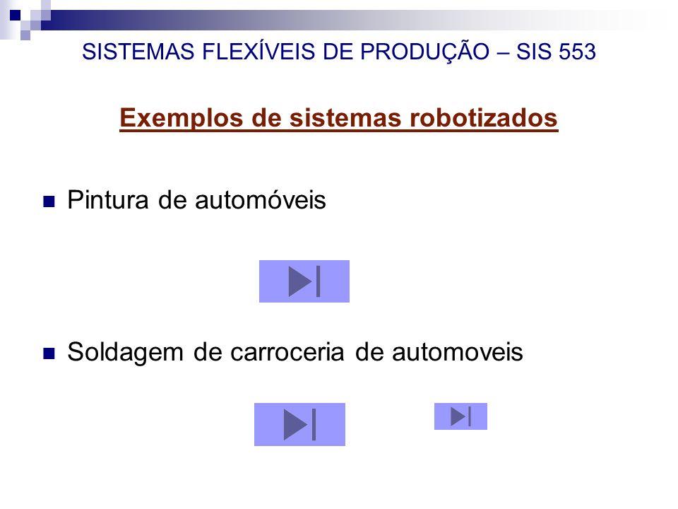 SISTEMAS FLEXÍVEIS DE PRODUÇÃO – SIS 553 Exemplos de sistemas robotizados Pintura de automóveis Soldagem de carroceria de automoveis