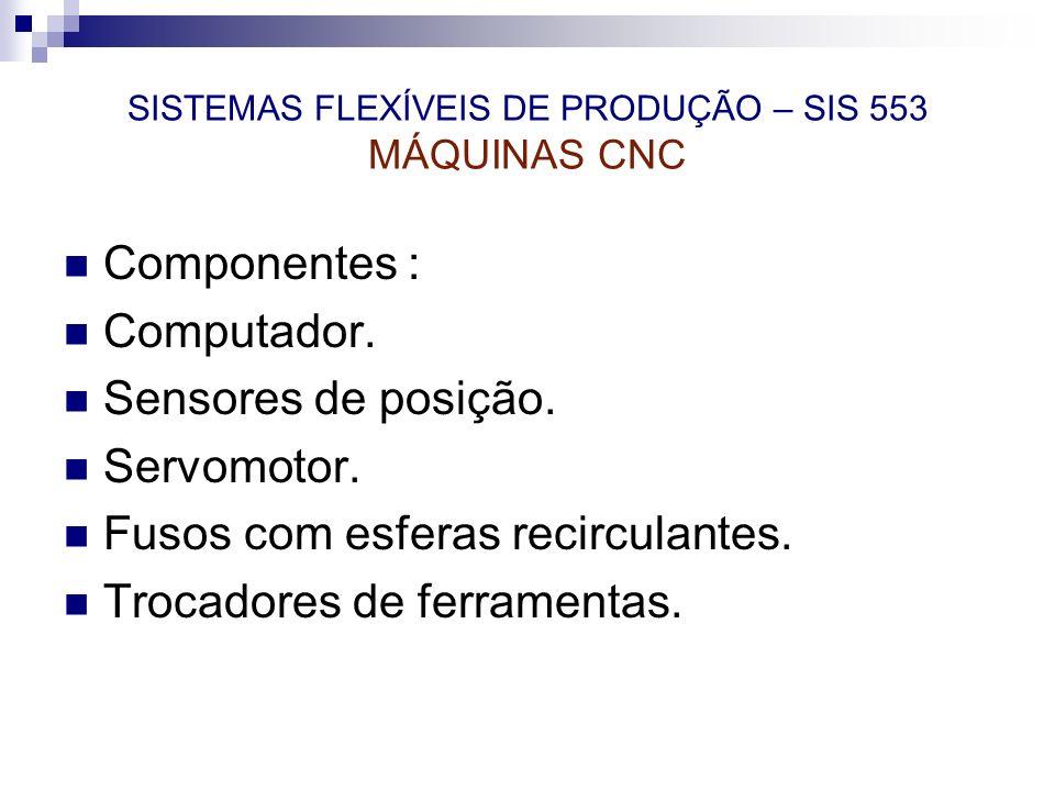 SISTEMAS FLEXÍVEIS DE PRODUÇÃO – SIS 553 MÁQUINAS CNC Componentes : Computador. Sensores de posição. Servomotor. Fusos com esferas recirculantes. Troc