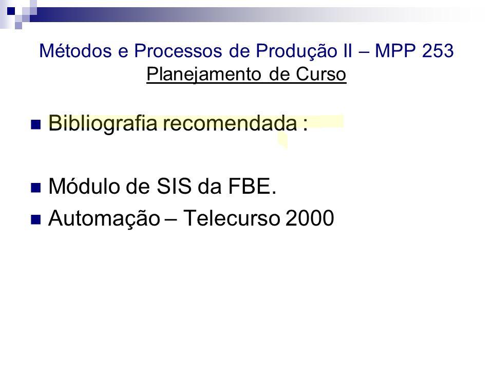 Métodos e Processos de Produção II – MPP 253 Planejamento de Curso Bibliografia recomendada : Módulo de SIS da FBE. Automação – Telecurso 2000