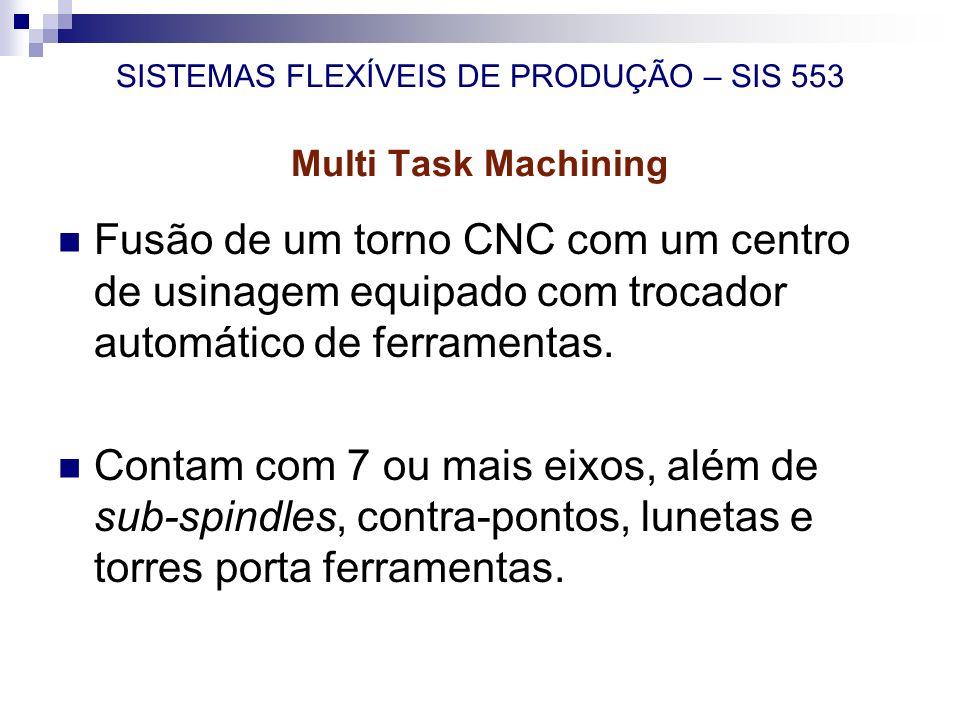 SISTEMAS FLEXÍVEIS DE PRODUÇÃO – SIS 553 Multi Task Machining Fusão de um torno CNC com um centro de usinagem equipado com trocador automático de ferr