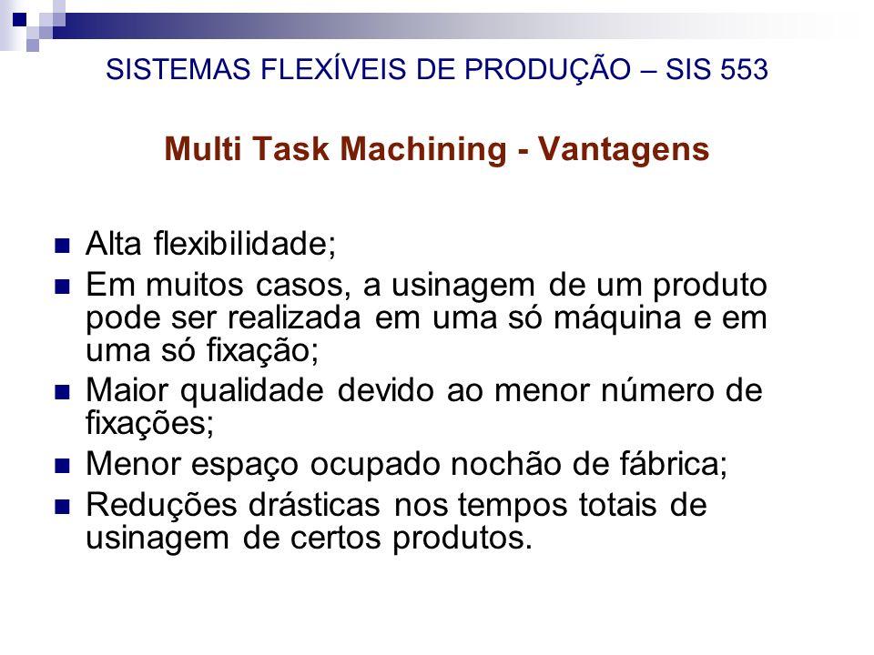 SISTEMAS FLEXÍVEIS DE PRODUÇÃO – SIS 553 Multi Task Machining - Vantagens Alta flexibilidade; Em muitos casos, a usinagem de um produto pode ser reali