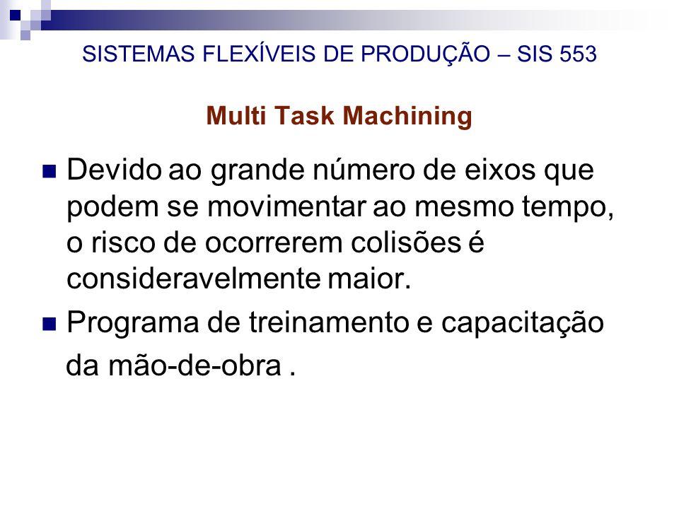 SISTEMAS FLEXÍVEIS DE PRODUÇÃO – SIS 553 Multi Task Machining Devido ao grande número de eixos que podem se movimentar ao mesmo tempo, o risco de ocor