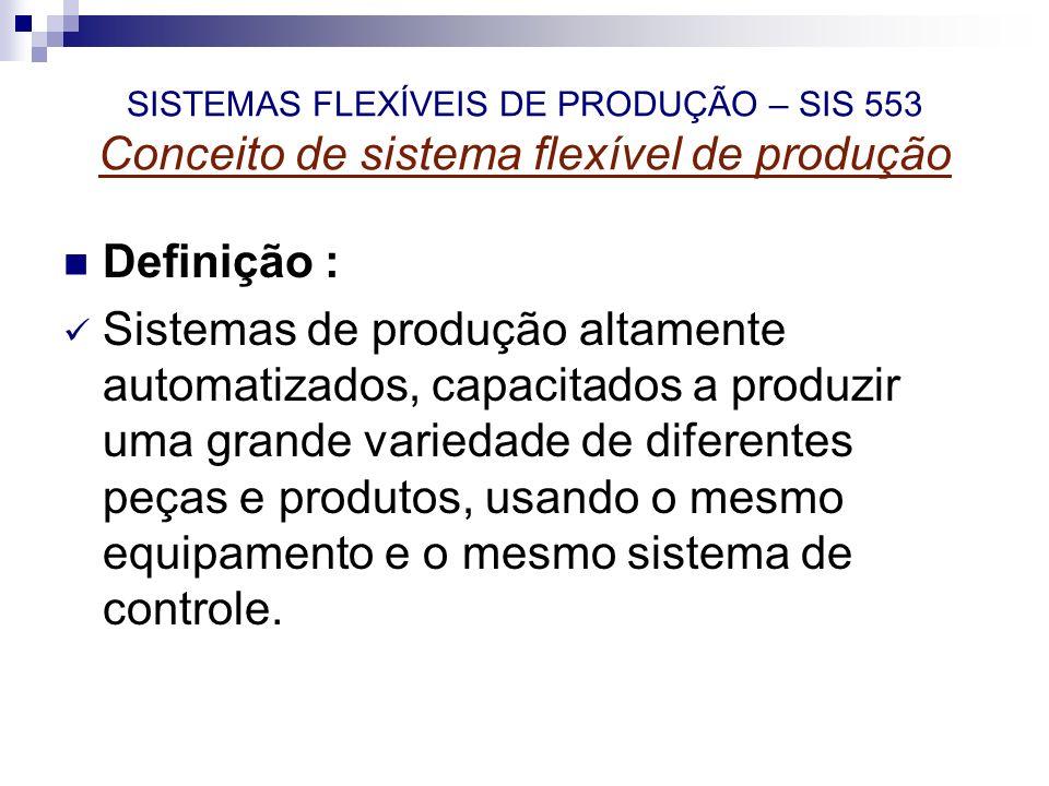 SISTEMAS FLEXÍVEIS DE PRODUÇÃO – SIS 553 Conceito de sistema flexível de produção Definição : Sistemas de produção altamente automatizados, capacitado