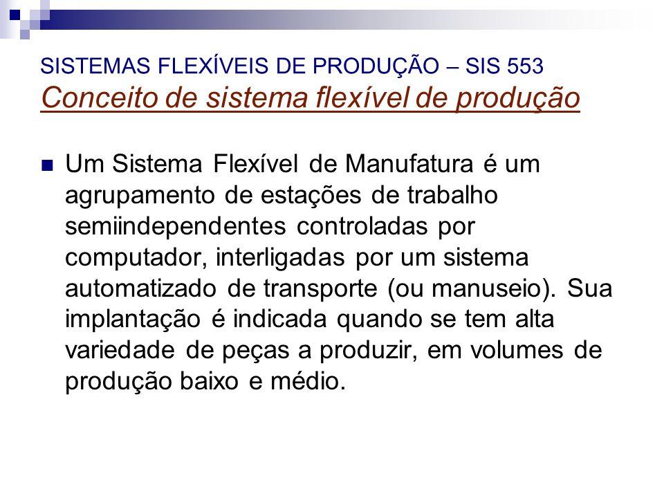 SISTEMAS FLEXÍVEIS DE PRODUÇÃO – SIS 553 Conceito de sistema flexível de produção Um Sistema Flexível de Manufatura é um agrupamento de estações de tr