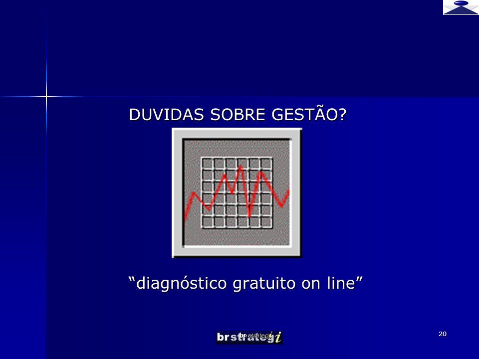 br strateg i 20 DUVIDAS SOBRE GESTÃO? diagnóstico gratuito on line