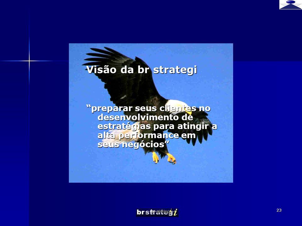 br strateg i 23 Visão da br strategi preparar seus clientes no desenvolvimento de estratégias para atingir a alta performance em seus negócios