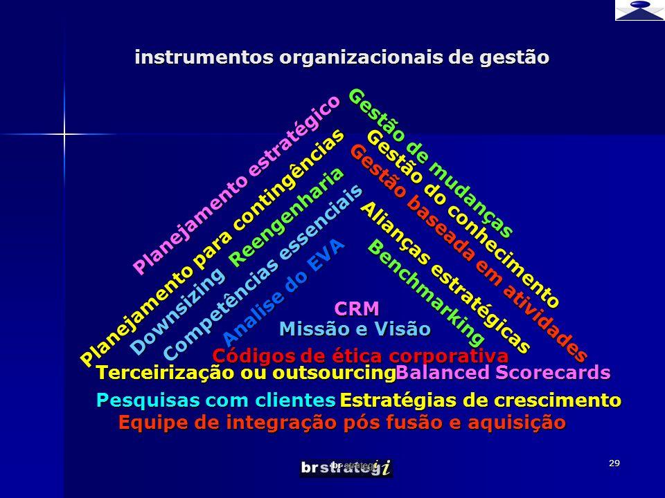 br strateg i 29 Missão e Visão Gestão do conhecimento Planejamento estratégico Gestão baseada em atividades Pesquisas com clientes Analise do EVA Alia