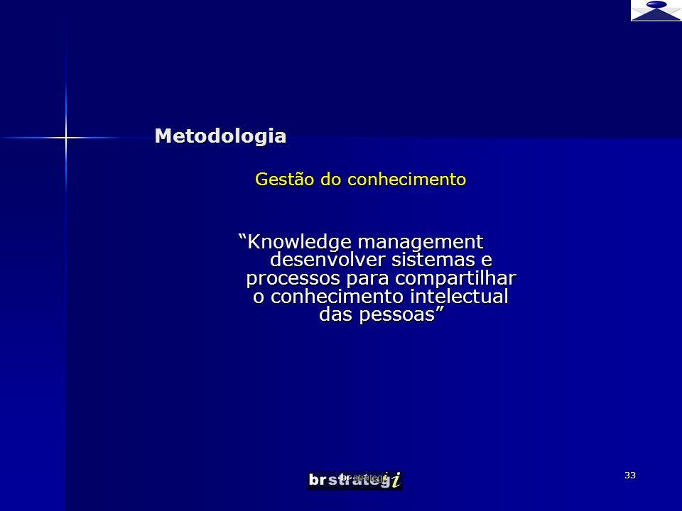 br strateg i 33 Metodologia Gestão do conhecimento Knowledge management desenvolver sistemas e processos para compartilhar o conhecimento intelectual das pessoas