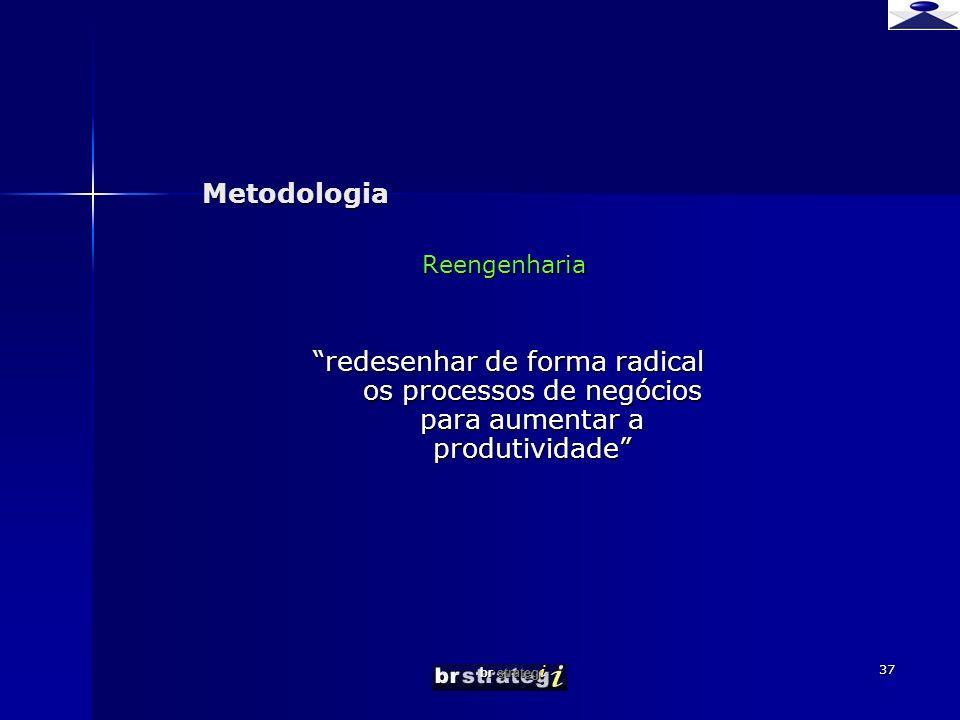 br strateg i 37 Metodologia Reengenharia redesenhar de forma radical os processos de negócios para aumentar a produtividade redesenhar de forma radica