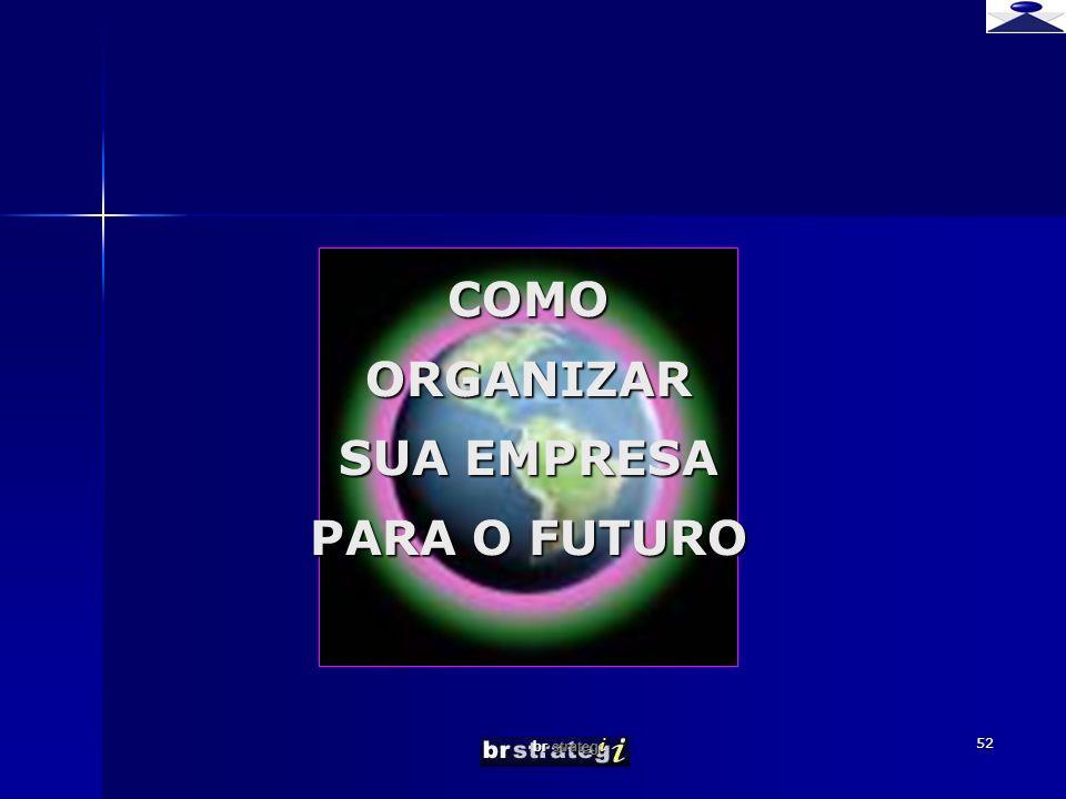br strateg i 52 COMO ORGANIZAR SUA EMPRESA PARA O FUTURO COMO ORGANIZAR SUA EMPRESA PARA O FUTURO