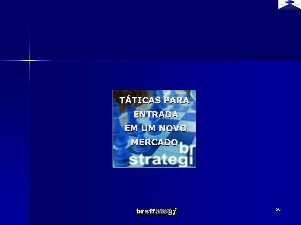 br strateg i 56 TÁTICAS PARA ENTRADA EM UM NOVO MERCADO