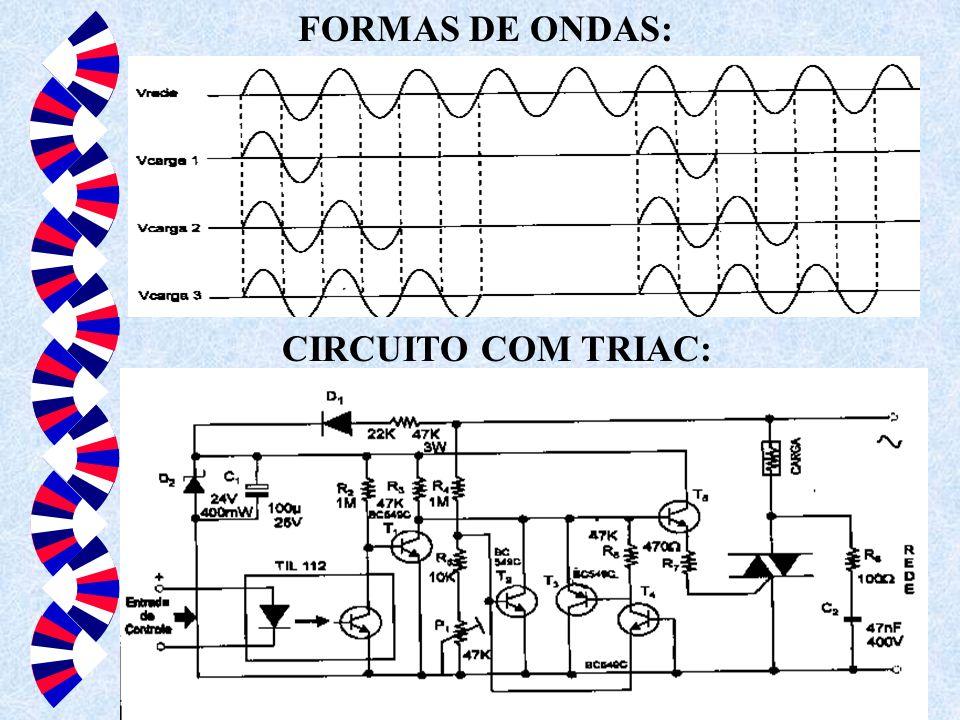 FORMAS DE ONDAS: CIRCUITO COM TRIAC: