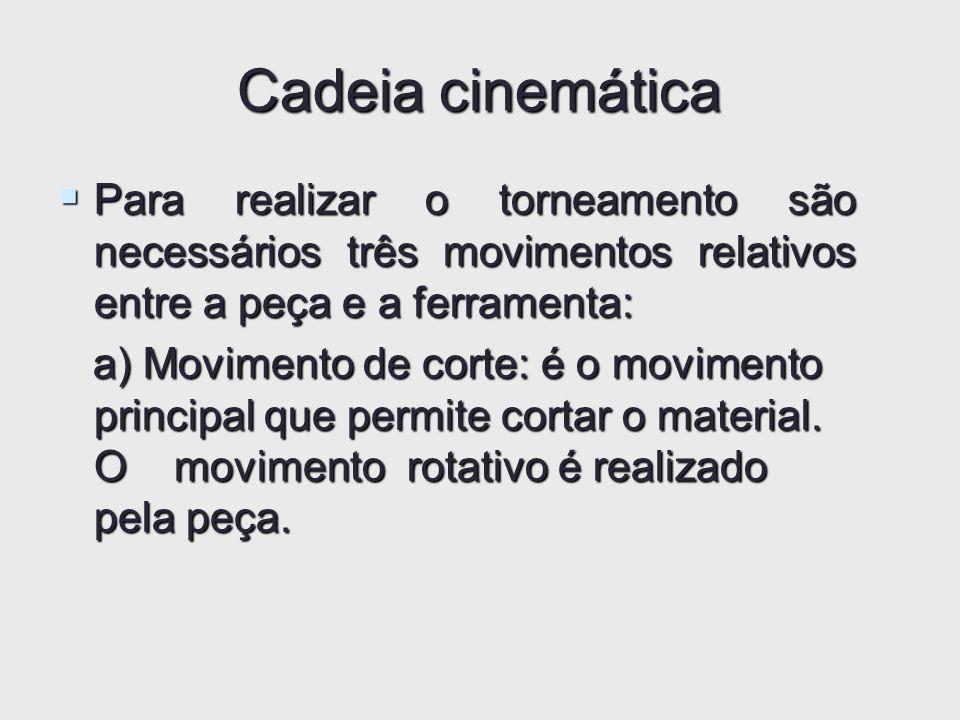 Cadeia cinemática Para realizar o torneamento são necessários três movimentos relativos entre a peça e a ferramenta: Para realizar o torneamento são n