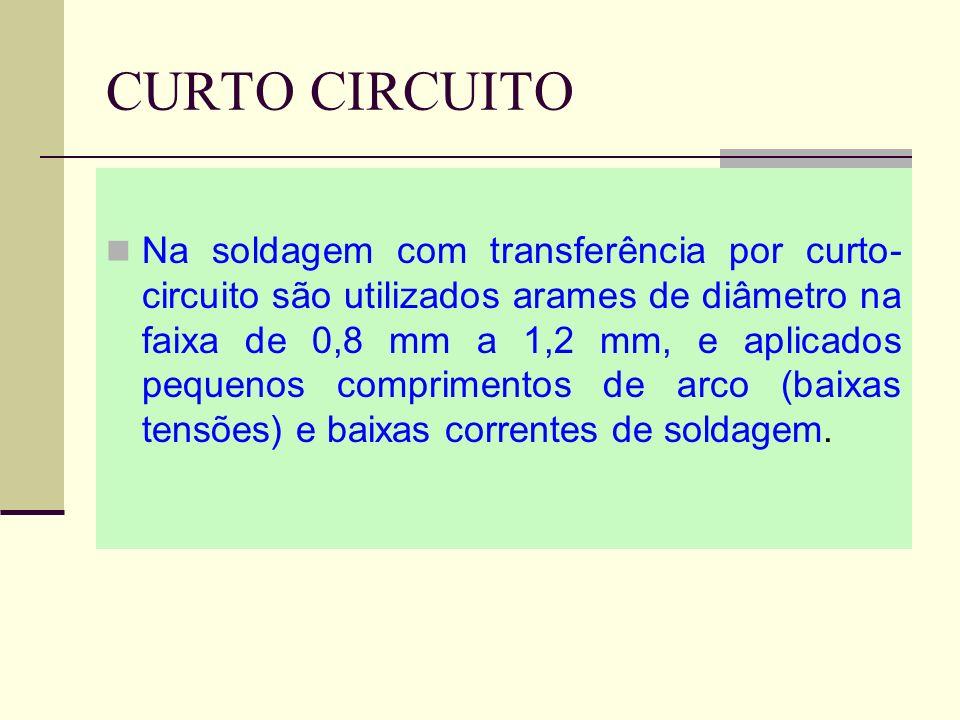 GLOBULAR Quando a corrente e a tensão de soldagem são aumentadas para valores acima do máximo recomendado para a soldagem por curto circuito,a transferência de metal começará a tomar um aspecto diferente.