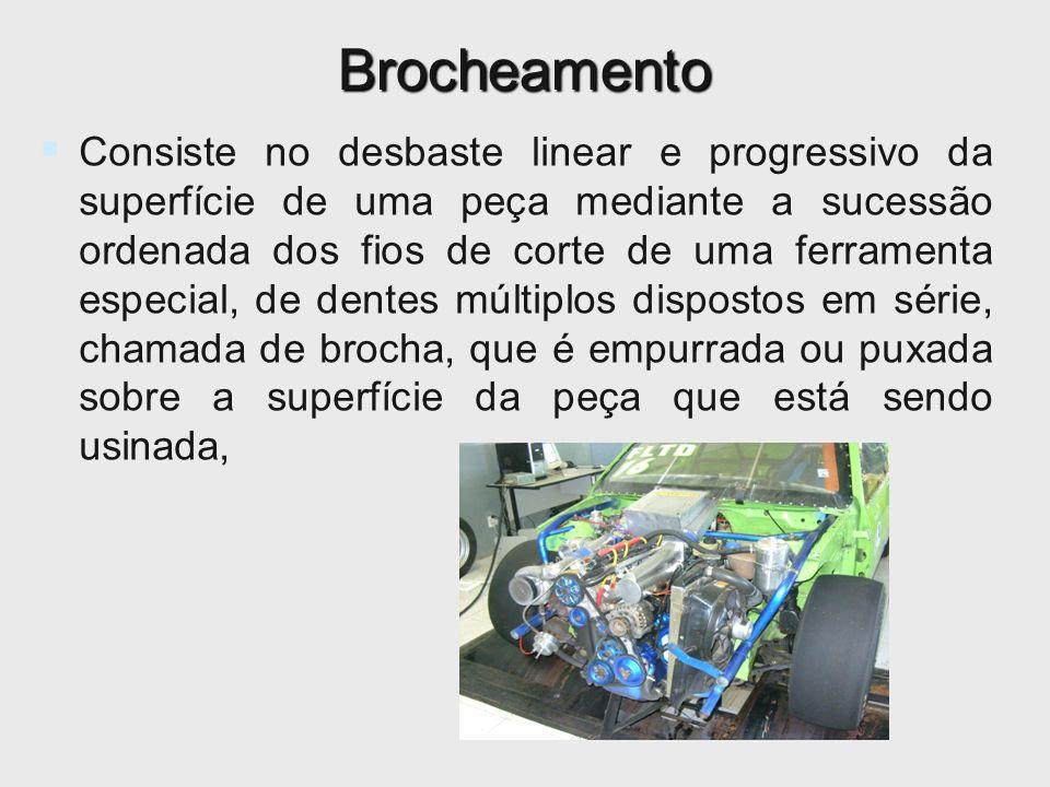Roscamento Operação realizada no processo de usinagem com o intuito de abrir filetes internos ou externos em peças cilíndricas com o objetivo de fixá-las uma na outra.