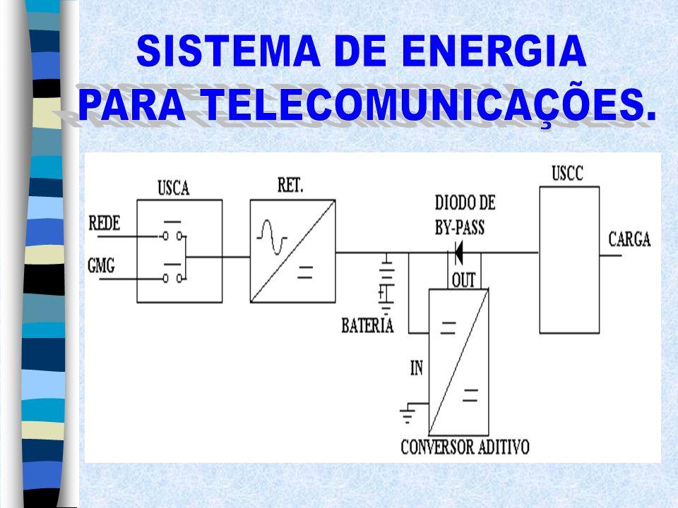 CONVERSOR ADITIVO: MANTÉM A TENSÃO DO CONSUMIDOR CONSTANTE MESMO COM A DESCARGA DA BATERIA.
