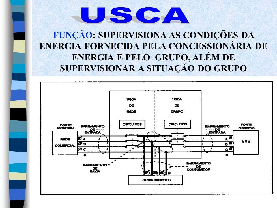 FUNÇÃO: SUPERVISIONA AS CONDIÇÕES DA ENERGIA FORNECIDA PELA CONCESSIONÁRIA DE ENERGIA E PELO GRUPO, ALÉM DE SUPERVISIONAR A SITUAÇÃO DO GRUPO
