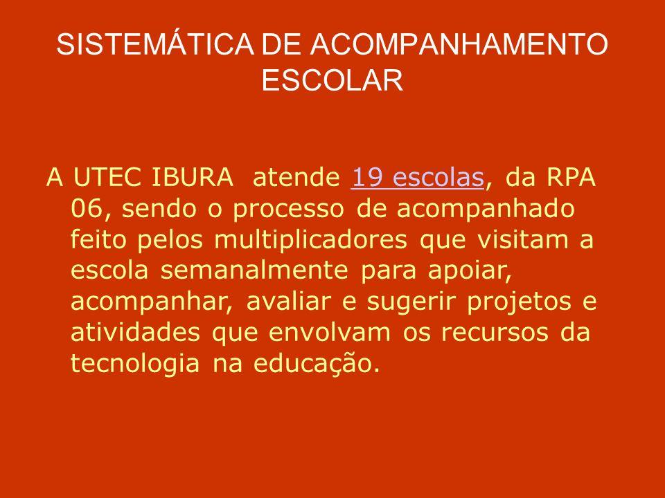 SISTEMÁTICA DE ACOMPANHAMENTO ESCOLAR A UTEC IBURA atende 19 escolas, da RPA 06, sendo o processo de acompanhado feito pelos multiplicadores que visit