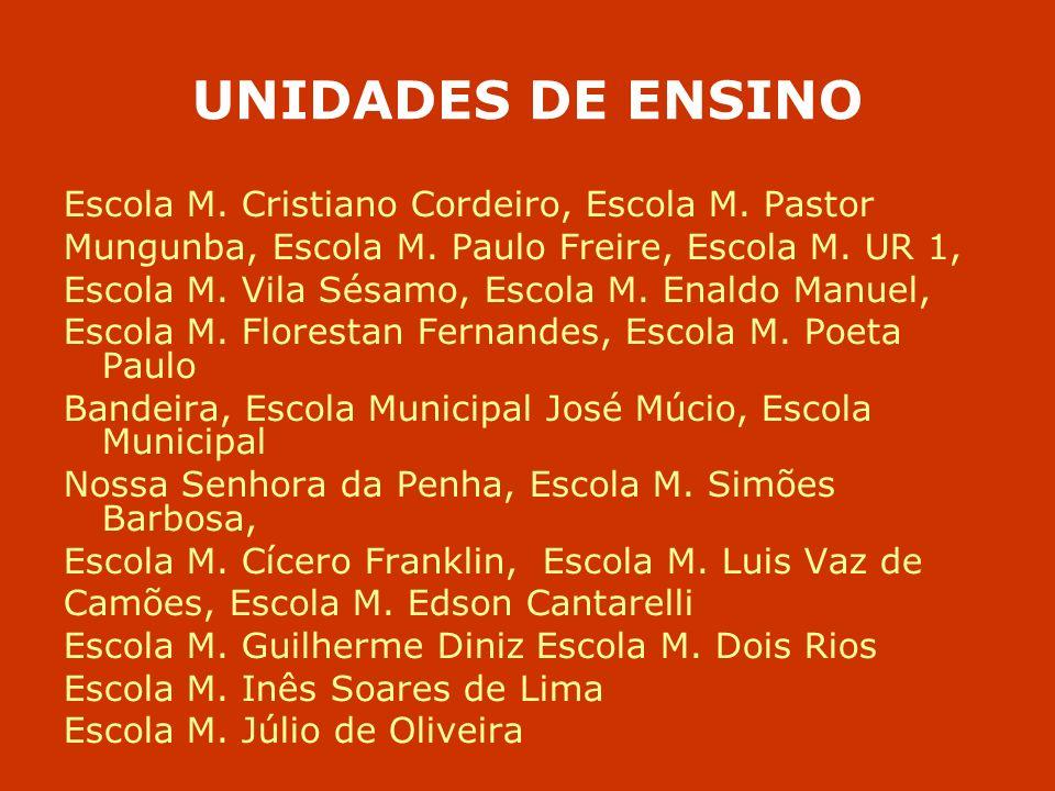 UNIDADES DE ENSINO Escola M. Cristiano Cordeiro, Escola M. Pastor Mungunba, Escola M. Paulo Freire, Escola M. UR 1, Escola M. Vila Sésamo, Escola M. E