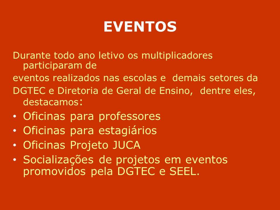 EVENTOS Durante todo ano letivo os multiplicadores participaram de eventos realizados nas escolas e demais setores da DGTEC e Diretoria de Geral de En