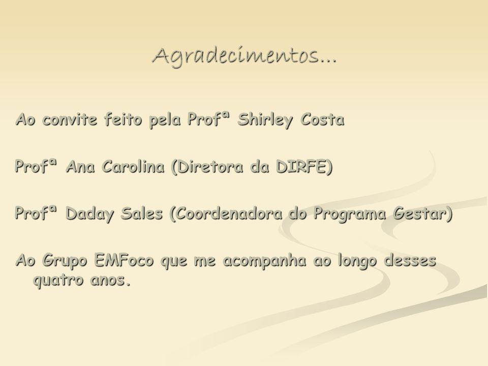Agradecimentos... Ao convite feito pela Profª Shirley Costa Profª Ana Carolina (Diretora da DIRFE) Profª Daday Sales (Coordenadora do Programa Gestar)
