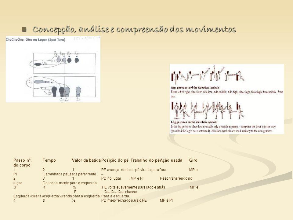 Concepção, análise e compreensão dos movimentos Concepção, análise e compreensão dos movimentos Passo nº.TempoValor da batidaPosição do péTrabalho do
